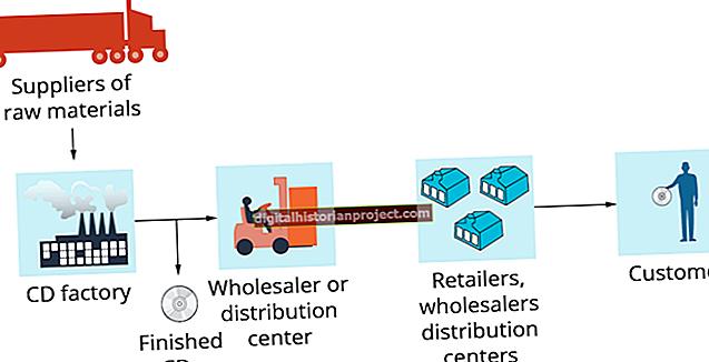 Bốn chức năng của Marketing Logistics