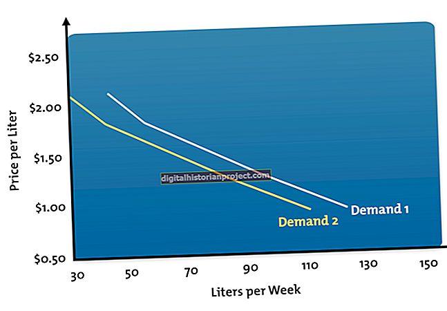 Efeitos da tecnologia nas curvas de oferta e demanda