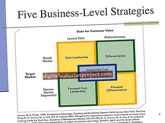 Năm loại chiến lược cấp kinh doanh