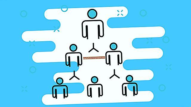 As vantagens da forma corporativa de organização empresarial