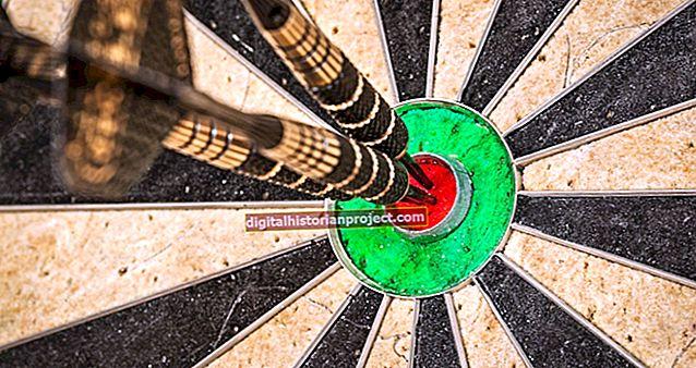 Ba loại mục tiêu để lập kế hoạch