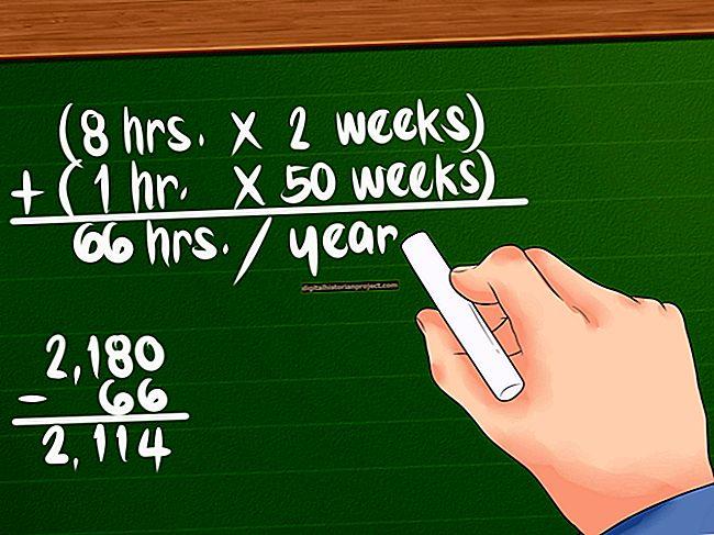 Como calcular o salário de um funcionário a tempo parcial